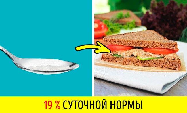 11 продуктов, в которых больше соли, чем вы думаете Ржаной хлеб