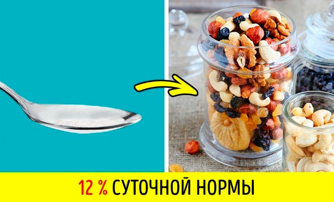 11 продуктов, в которых больше соли, чем вы думаете Смесь орехов