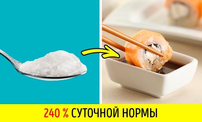 11 продуктов, в которых больше соли, чем вы думаете Соевый соус