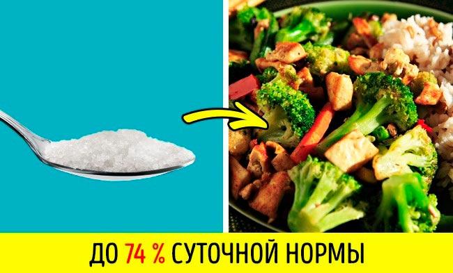 11 продуктов, в которых больше соли, чем вы думаете Вегетарианские соевые продукты