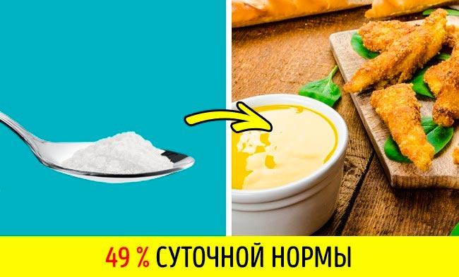 11 продуктов, в которых больше соли, чем вы думаете Горчица
