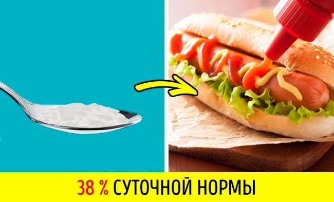 11 продуктов, в которых больше соли, чем вы думаете Сосиски