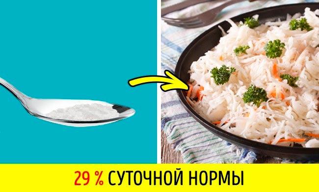 11 продуктов, в которых больше соли, чем вы думаете Квашеная капуста