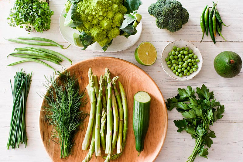Правила сбалансированного питания Витамины