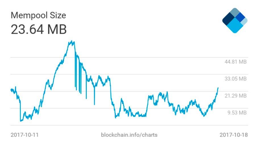 bitcoin биткоин криптовалютные переводы