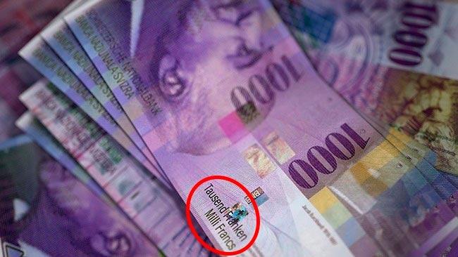 CHF = швейцарский франк