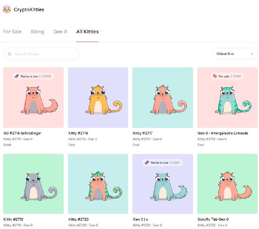 Ethereum CryptoKitties