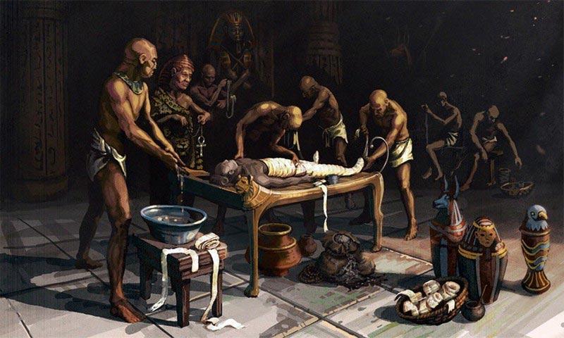 факты о Древнем Египте Мумификация