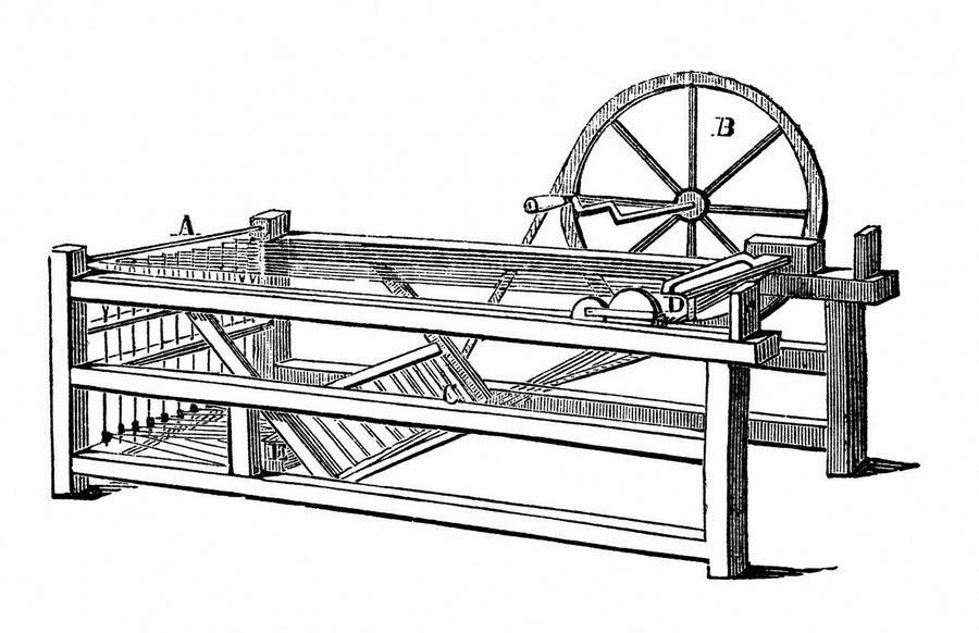 изобретения промышленной революции Прялка Дженни