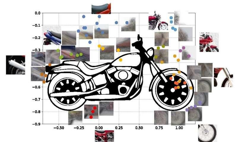 Американские инженеры создали аналог зрительной интуиции для компьютерного зрения